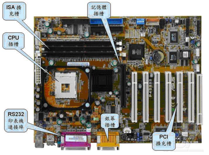 Ibm Pc Intel 的 X86 Ia32 處理器架構 陳鍾誠的網站