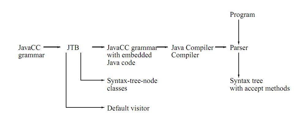JavaCC.jpg