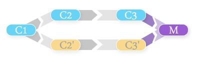 quickstart-merge.png