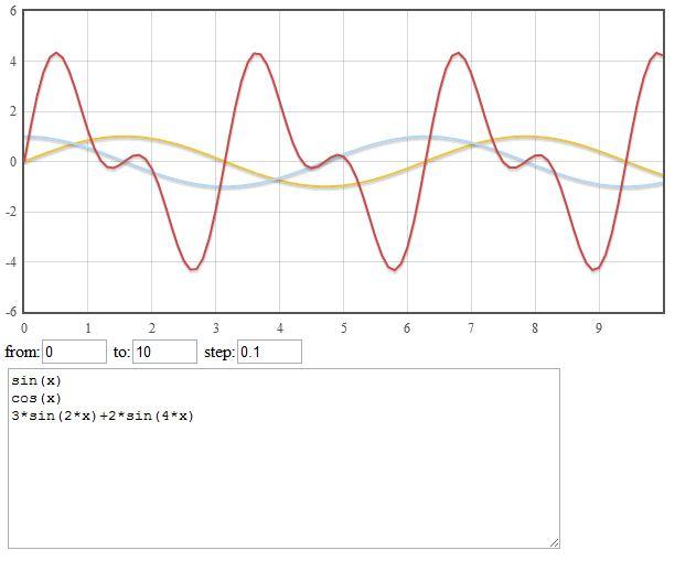 ExpGraph_v6.jpg