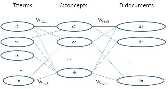 NeuralNetLanguageModel.jpg