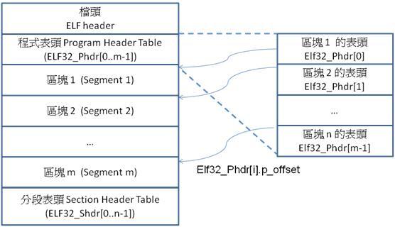 ELFprogramHeader.jpg