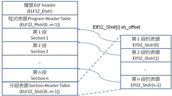 ELFsectionheader.jpg
