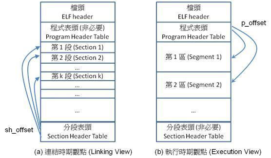 ELFstructure.jpg
