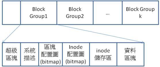 LinuxExt2.jpg