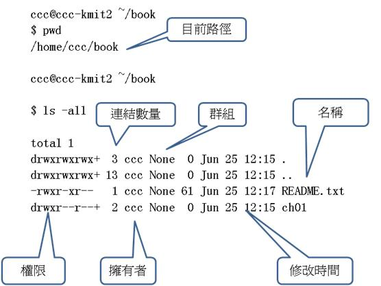 LinuxFileDirectory.jpg