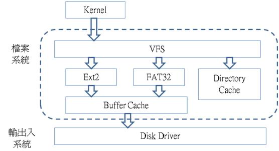 LinuxVFS.jpg