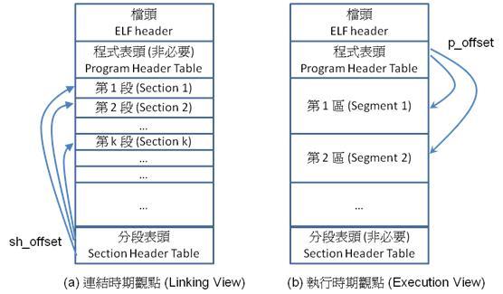 ELF2view.jpg