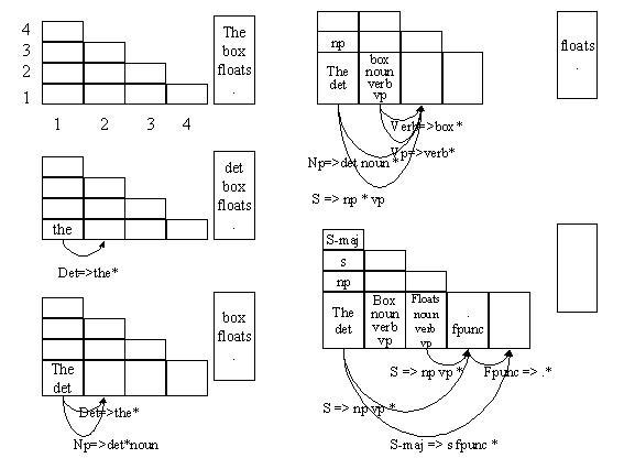 ChartParser.jpg