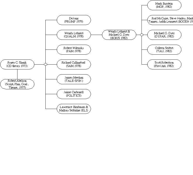 ConceptualDependencySystem.jpg