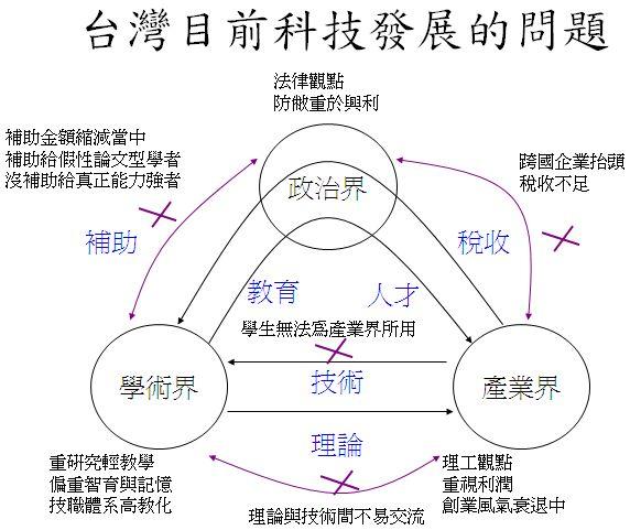 TaiwanProblem.jpg