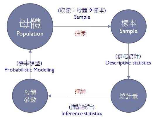 ProbStatistics.jpg