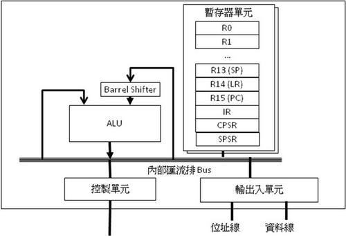 ARM_architecture.jpg