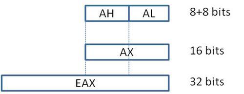 IA32_eax.jpg