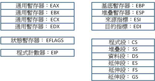 IA32_register.jpg