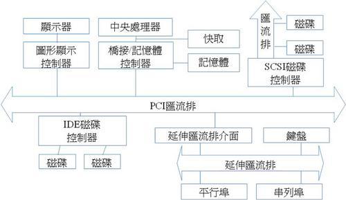 PC_architecture.jpg