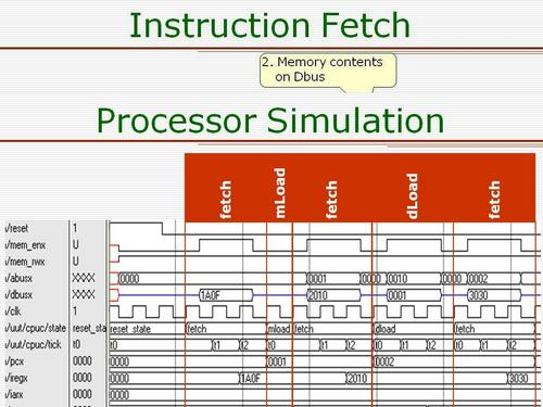 Richard_CPU_Processor_Simulation1.JPG