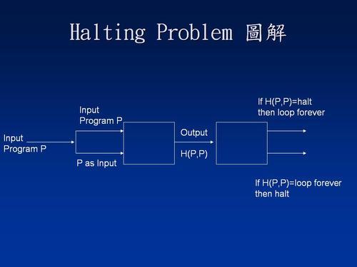 HaltingProblem.jpg