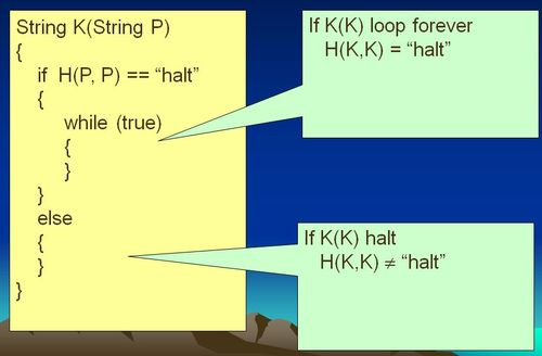 HaltingProblemInCode.jpg