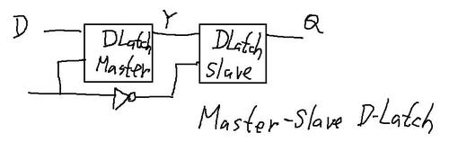 MasterSlaveDFlipFlop.jpg